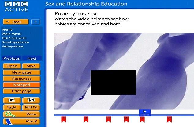 bbc cd-rom sex education in Burbank