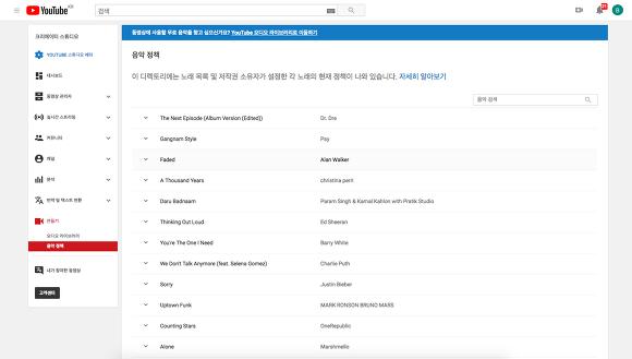 유튜브 음악 저작권 정책  Youtube Music License Policies Kor
